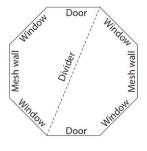 The plan of windows and doors.
