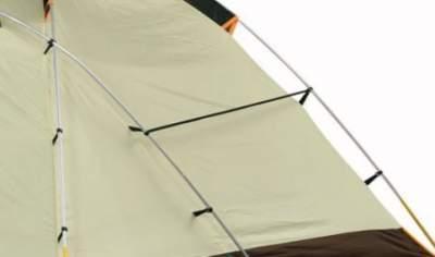 Inner tent straps.