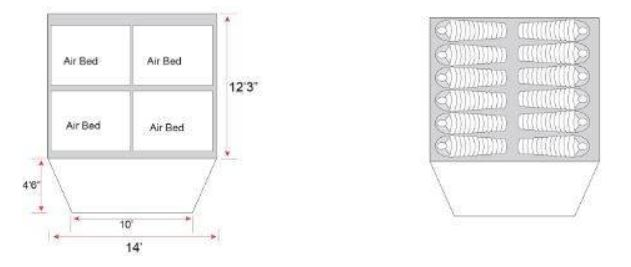The dimensions and the floor plan.