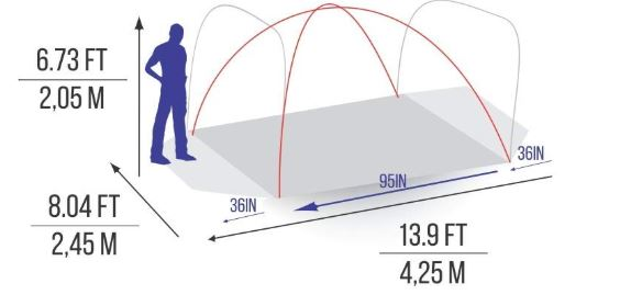 The most important dimensions.