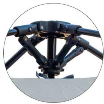 The hub mechanism.