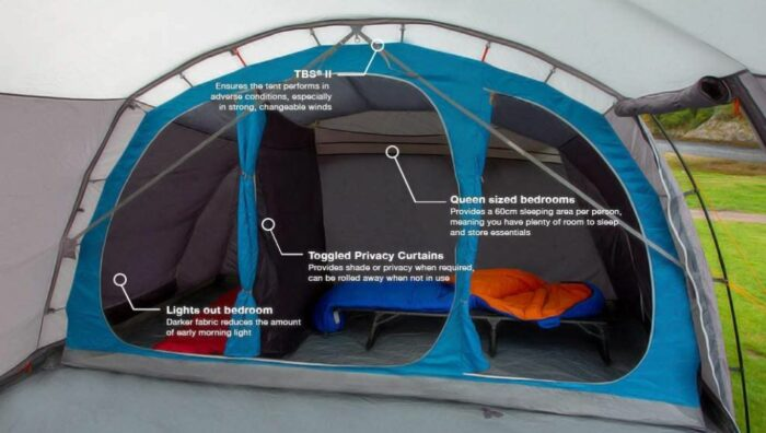 The inner tent with its three sleeping rooms.