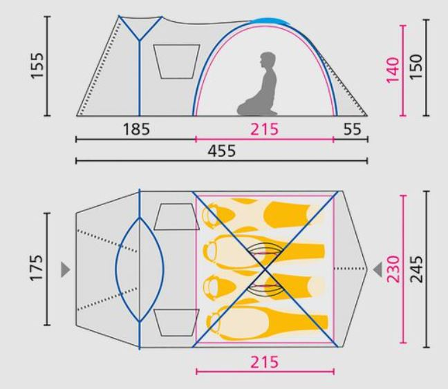 The most important dimensions and the floor plan.