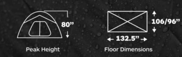 Some most important dimensions.