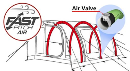Fast Pitch Air system.